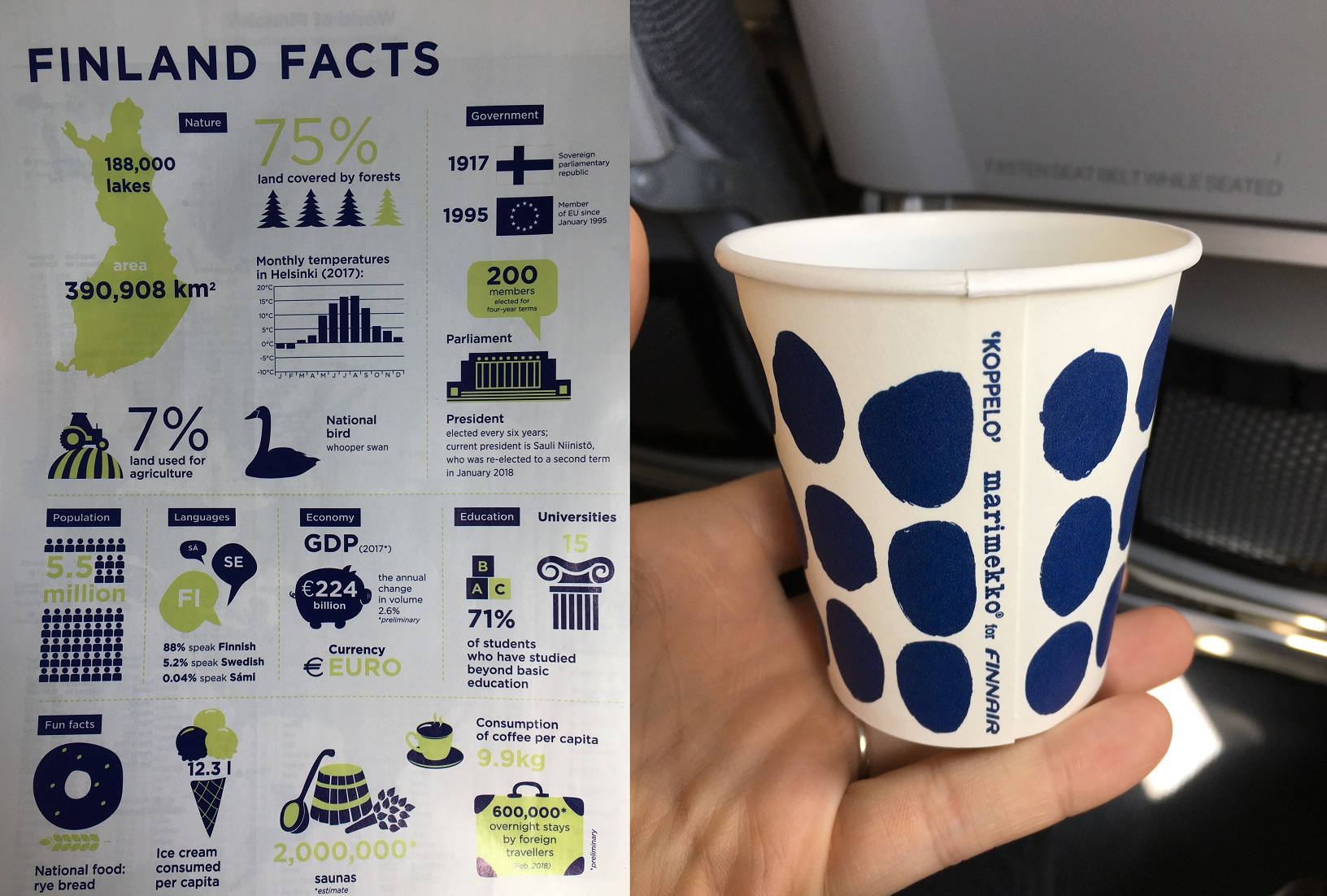 An Bord der Finnair
